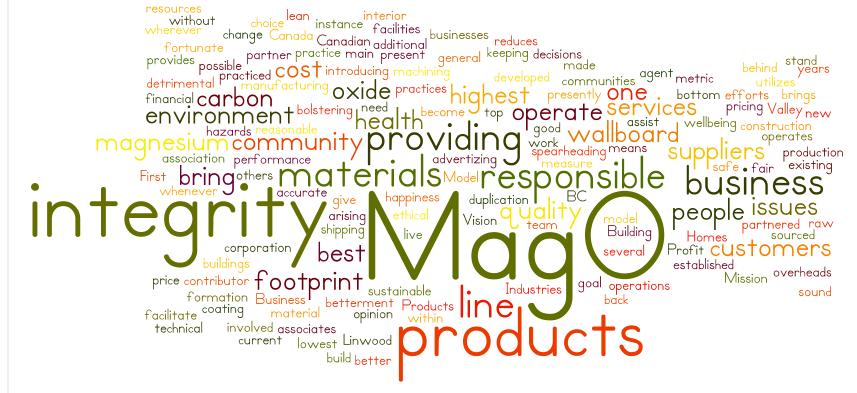 MAGO WORDLE1